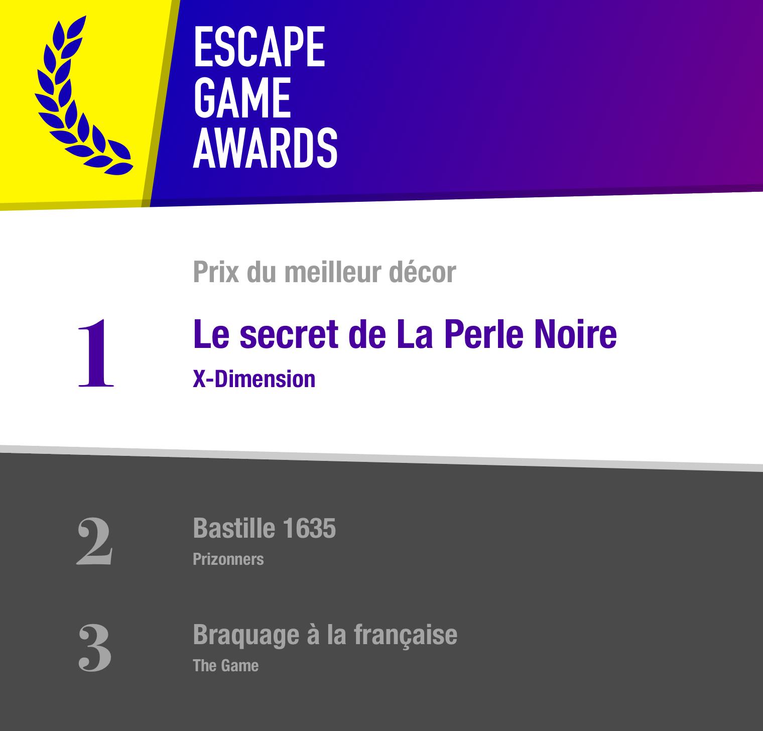 Escape Game Awards - Meilleure décor - Le secret de la Perle Noire - X-Dimension